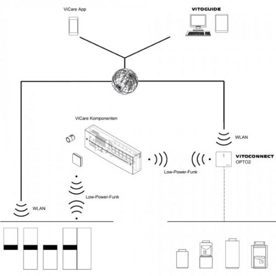 Repetitor semnal radio ViCare (ZK05390)